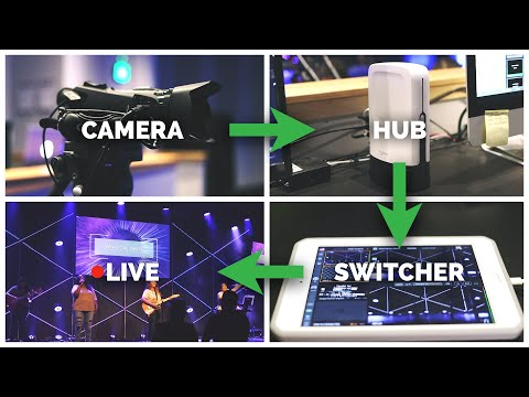 Live Streaming: Simple & Affordable Option for Churches | Sling Studio