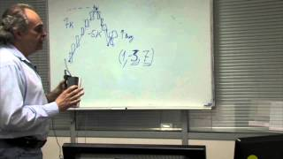 Механизм создания торговых систем по шаблону Ренко(, 2014-09-28T15:23:40.000Z)