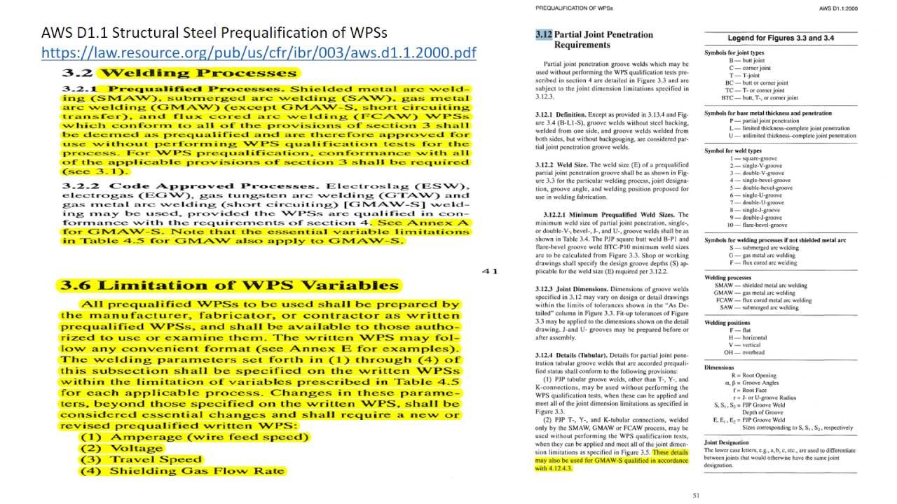 How to explain aws d11 welding joint designation b u4a by glen how to explain aws d11 welding joint designation b u4a by glen lewis buycottarizona