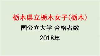 栃木県立栃木女子高校 大学合格者数 2018年【グラフでわかる】