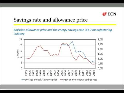 The effect of the EU Emissions Trading Scheme on energy efficiency developments in ETS industry