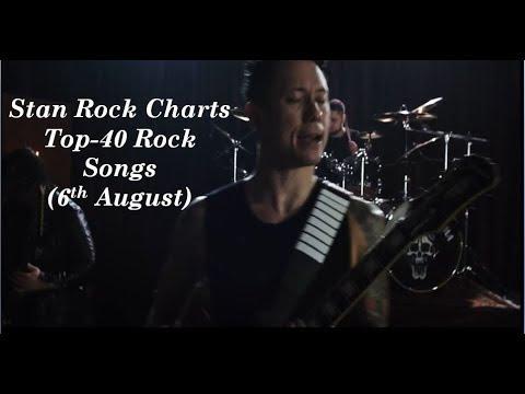 Top 40 Rock songs of the week 2017 (6th August )