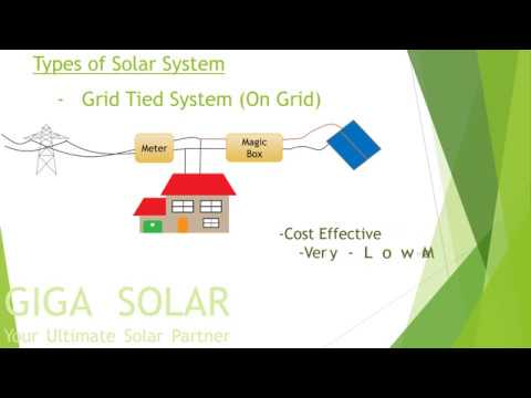 Solar Plant : An Introduction