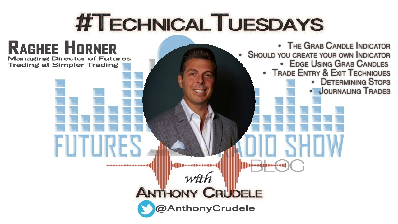 Technicaltuesdays The Grab Candle Indicator Raghee Horner Youtube