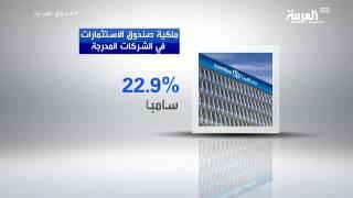 ملكية صندوق الاستثمارات في الشركات المدرجة