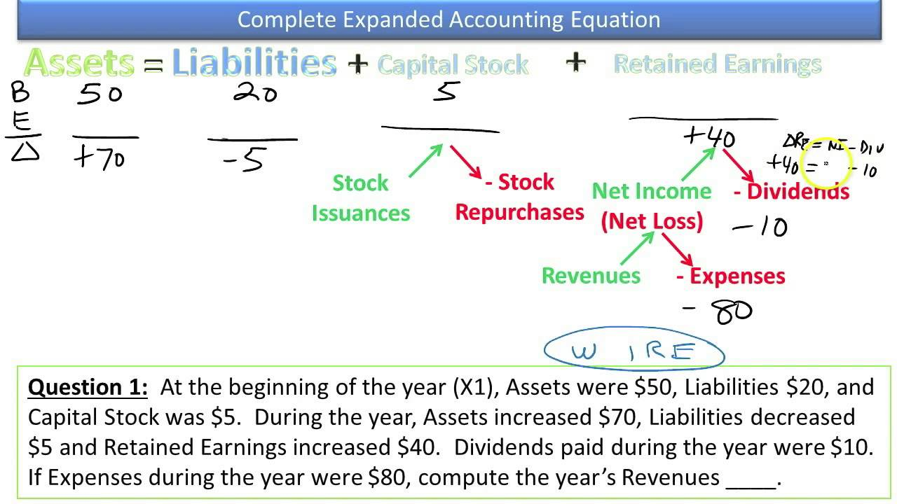 Expanded Accounting Equation: Computing Revenues And Expenses ...