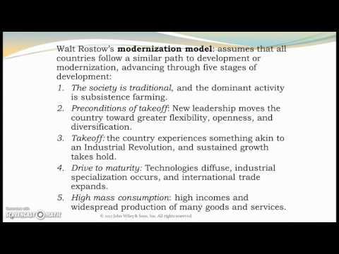 Modernization Model & It's Critics