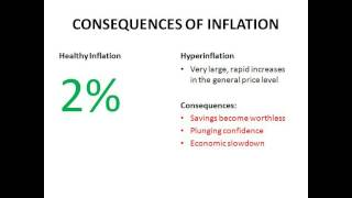 Inflation and Deflation - Economics A2 Level Unit 4