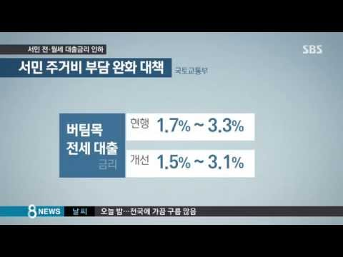 [경제] 서민 전·월세 대출금리 인하…115만 명 혜택 (SBS8뉴스 2015.04.06)