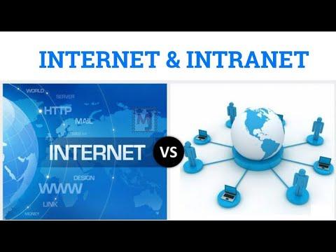 internet-vs-intranet