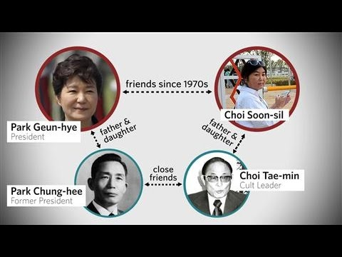South Korean President's Influence Scandal Explained