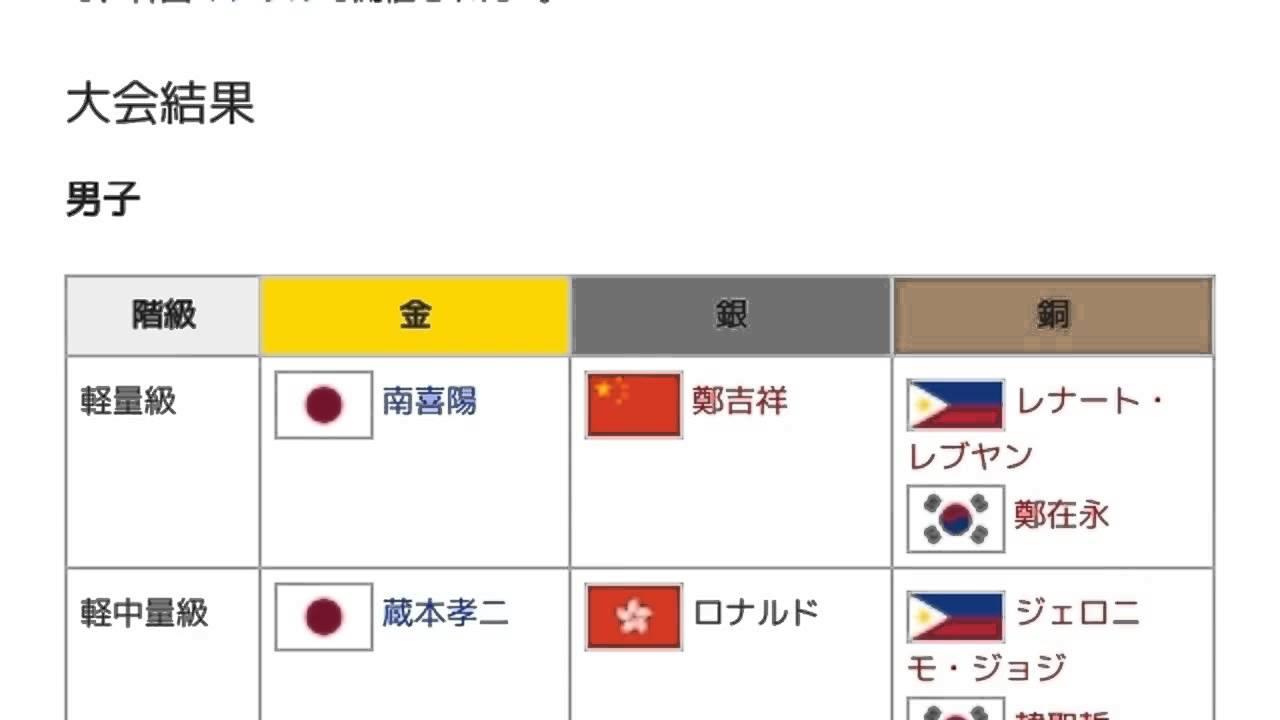 1974年アジア柔道選手権大会」と...