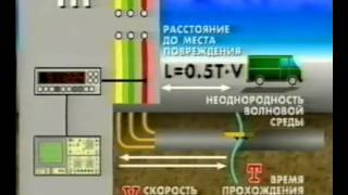 видео Охрана кабельных линий. - Электроснабжение - Промышленная энергетика - Каталог статей - Электрик