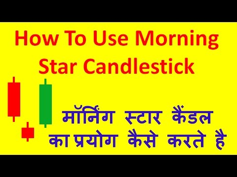 How to use candlestick charts for trading