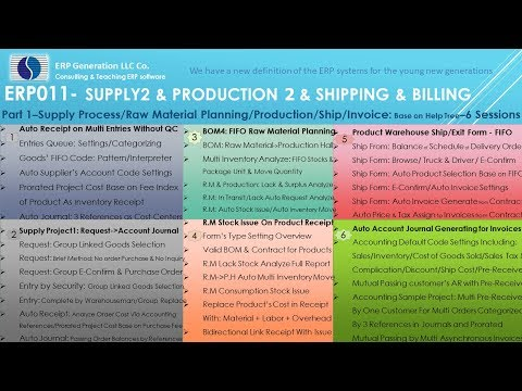 Persian - ERP011- Supply2/Production2/Shipping/Billing/Cost of goods sold