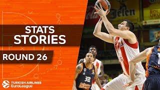 Turkish Airlines EuroLeague Regular Season Round 26: Stats Stories