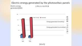 Publication Date: 2014-11-04 | Video Title: 加拿大神召會嘉智中學 - 「善用再生能源.共創低碳校園」