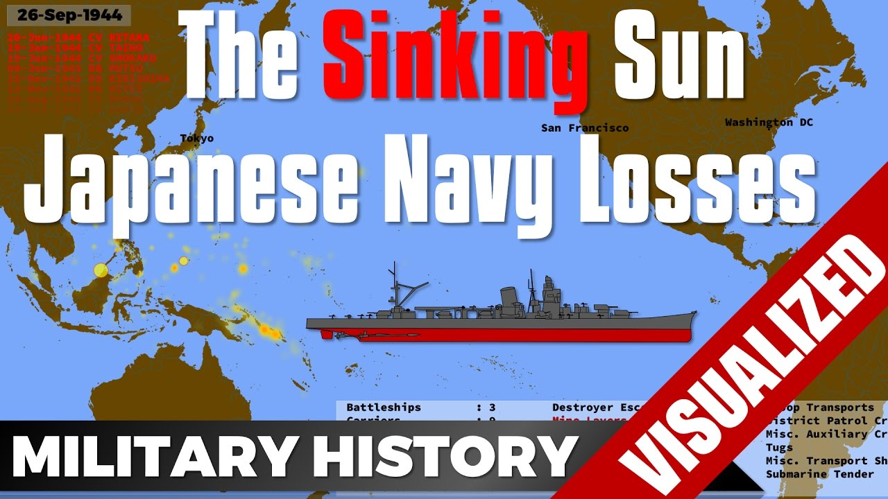 an analysis of japans naval loss during the world war two