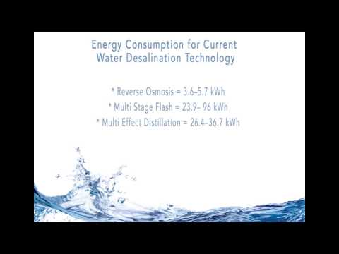 Water Desalination--Using CNTs for Reverse Osmosis
