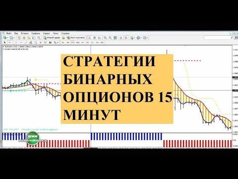 Стратегии для бинарных опционов 15 минут. Стратегия HIGH JUMP и Pin Bar 15