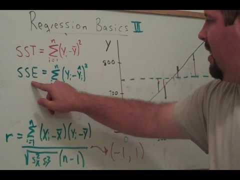how to make a residual plot on ti 84 plus