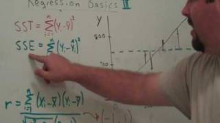 Regression 3 Sums of Squares and R squared