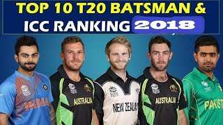 Top 10 T20 Batsman in ICC ranking 2018 ICC t20 Batsman ranking 2018