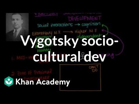 Vygotsky sociocultural development | Individuals and Society | MCAT | Khan Academy
