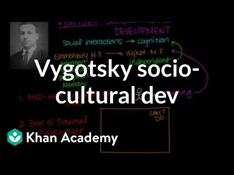 Vygotsky Sociocultural Development | Individuals And Society | MCAT | Khan Academy