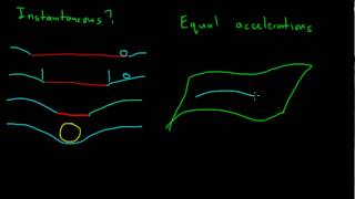 General Relativity: 5 - Classical Tests