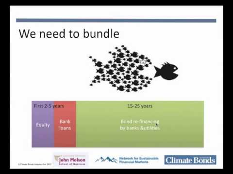 JMSB's SIPC Webinar with Sean Kidney, CEO, Climate Bonds Initiative