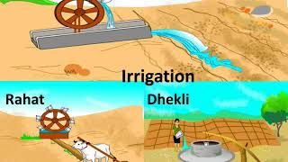 कृषि उपकरण- Agricultural implements – in Hindi