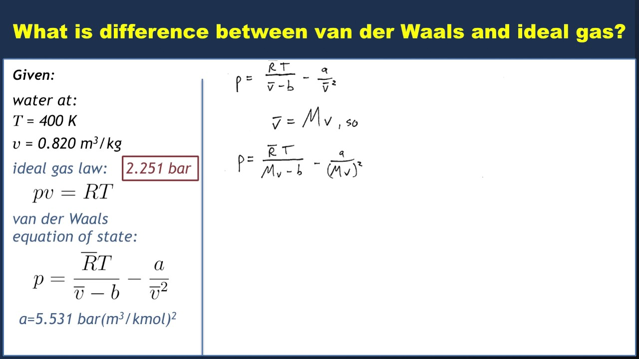example comparing the van der waals and ideal gas. Black Bedroom Furniture Sets. Home Design Ideas