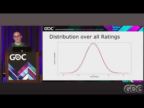 ELO matchmaking algoritme de laatste van ons kan geen verbinding maken met matchmaking server