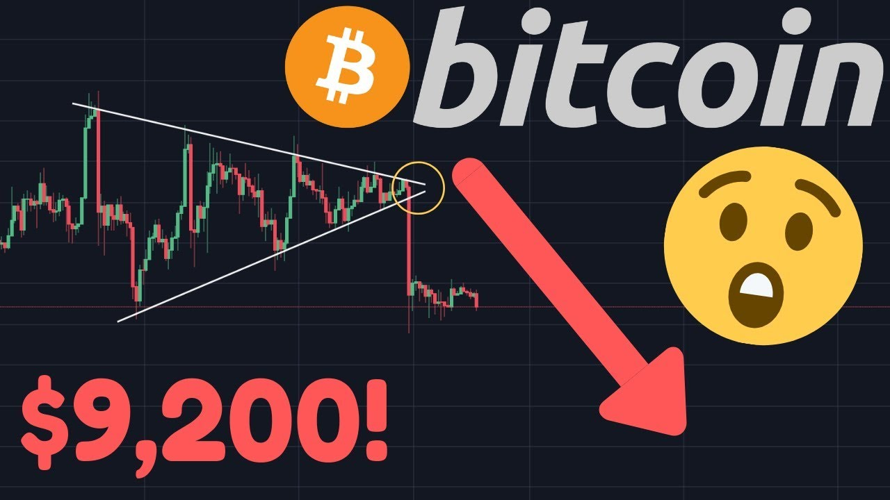 BITCOIN BREAKOUT NEXT STOP $9,200?! | Financial Crisis IMMINENT | Mortgage With Negative Rate?!