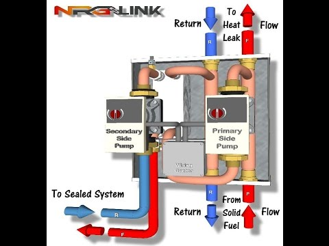 Sealed to open heating system interlinking with nrg link youtube sealed to open heating system interlinking with nrg link asfbconference2016 Gallery