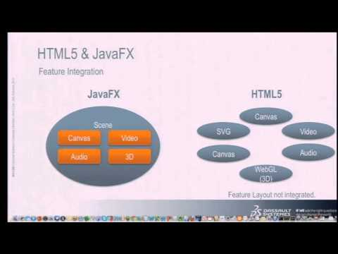 HTML5 and JavaFX