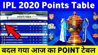 IPL 2020 Point Table : IPL Point Table 2020 After 8th Match || Point Table IPL 2020 Today