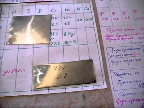 Нержавеющая сталь 12Х17 или AISI 430. Stainless Steel (Material).