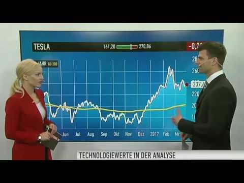 Tesla Model 3 ist 10 mal sicherer als andere Hersteller - Ausschnitt Aktionär TV