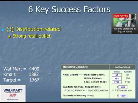 woolworths key successful factors Critical success factors a critical success factor is not a key performance indicator (kpi) woolworthscomau wvsdaorguk.