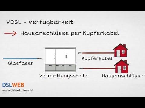 VDSL - Details Zur Anschlusstechnik Für Schnelles Internet