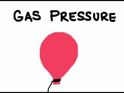 Gas Pressure and Converting Units of Pressure