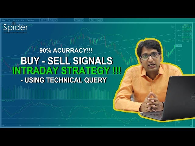 Buy Sell Signal Intraday Strategy | 90% Accuracy | Hindi Tutorial