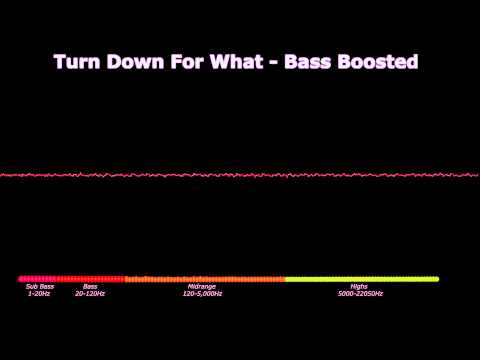DJ Snake & Lil Jon - Turn Down for What BASS BOOSTED