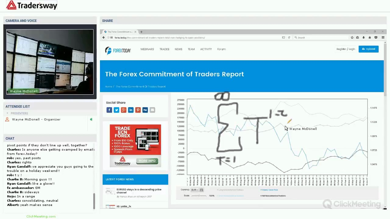 Forex live trading webinar