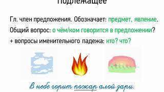 Подлежащее (8 класс, видеоурок-презентация)