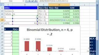 Excel Statistics 62: Binomial Experiments & Probabilities