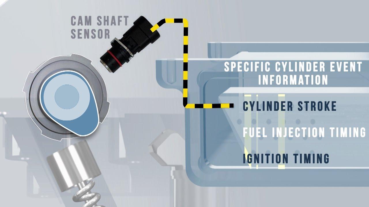 camshaft position sensor - voltage low