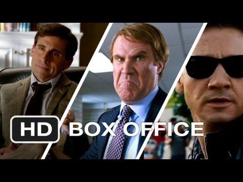 Weekend Box Office - August 10-12 - Studio Earnings Report HD